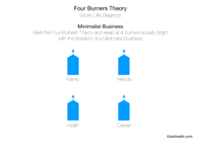 Overcome the 4 Burners Theory with a Minimalist Business